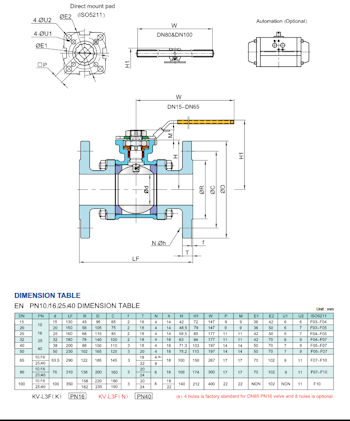 KV-L3F PDF for Stainless Steel 3-Pce Full Bore Flanged DIN PN16/40 Direct Mount Ball Valve