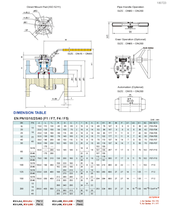 PDF for 2-Pce Stainless Steel Full Bore Flanged DIN PN40 Direct Mount Ball Valve NTC KV-L6N PN40